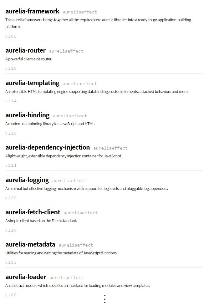 list of aurelia libraries and there versions